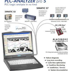 PLC-analysaattori
